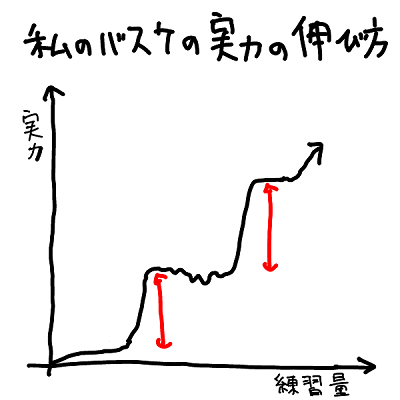 jituryoku.png
